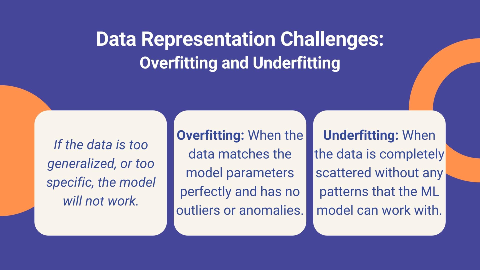 Data Representation Challenges
