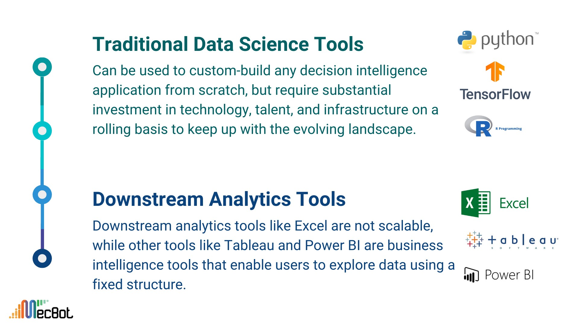 Traditional Data Science Tools